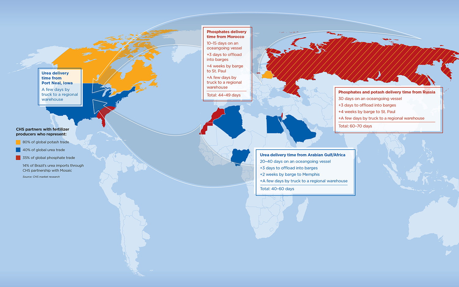 Crop nutrient supply chain world map